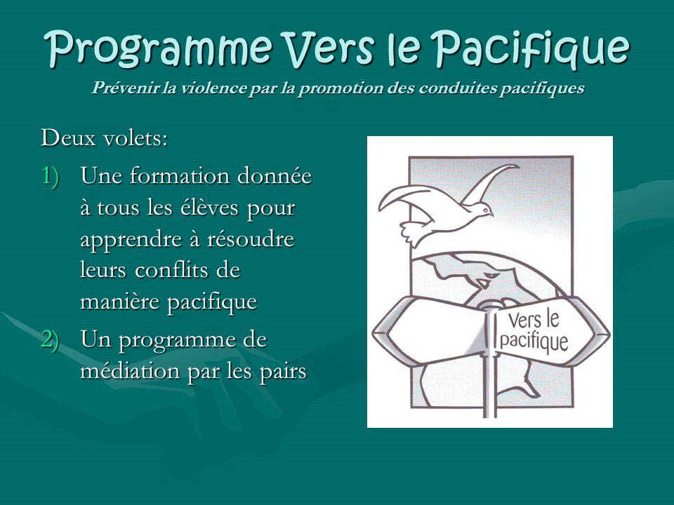 Programme Vers le Pacifique Prévenir la violence par la promotion des conduites pacifiques Deux volets: 1)Une formation donnée à tous les élèves pour apprendre à résoudre leurs conflits de manière pacifique 2)Un programme de médiation par les pairs