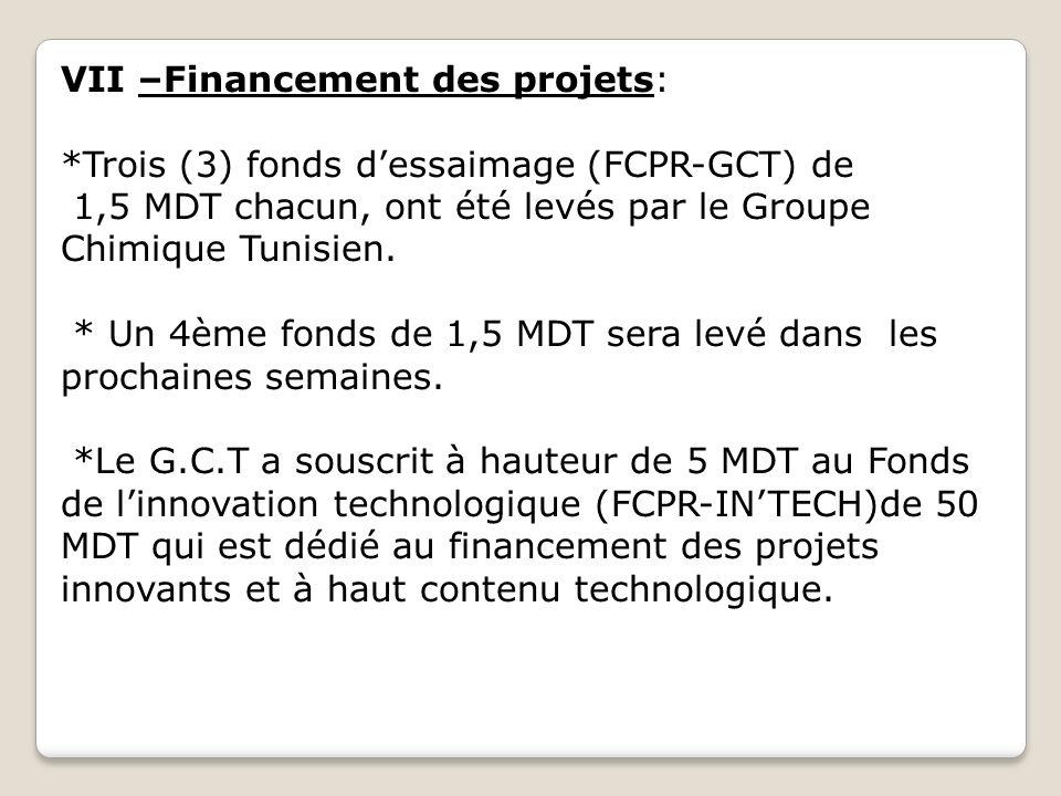 Liste des idées de projets (25) N° Objet Invest.