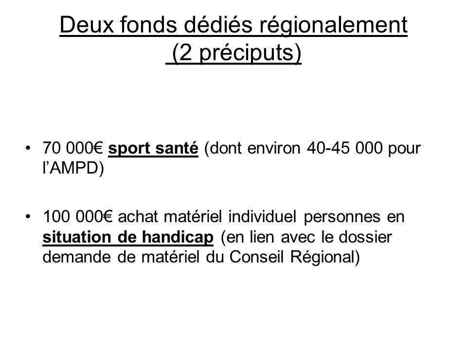Deux fonds dédiés régionalement (2 préciputs) 70 000 sport santé (dont environ 40-45 000 pour lAMPD) 100 000 achat matériel individuel personnes en si