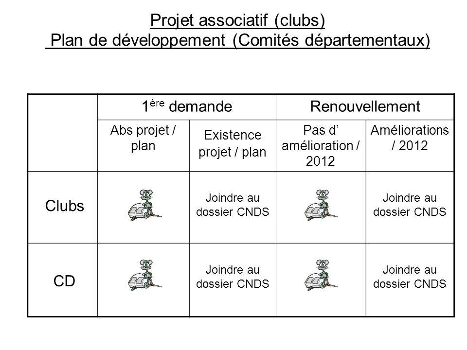 Projet associatif (clubs) Plan de développement (Comités départementaux) 1 ère demandeRenouvellement Abs projet / plan Existence projet / plan Pas d a