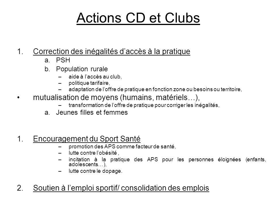 Actions CD et Clubs 1.Correction des inégalités daccès à la pratique a.PSH b.Population rurale –aide à laccès au club, –politique tarifaire, –adaptati