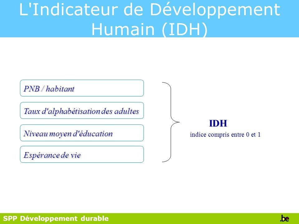 SPP Développement durable L'Indicateur de Développement Humain (IDH) Taux d'alphabétisation des adultes PNB / habitant Niveau moyen d'éducation Espéra
