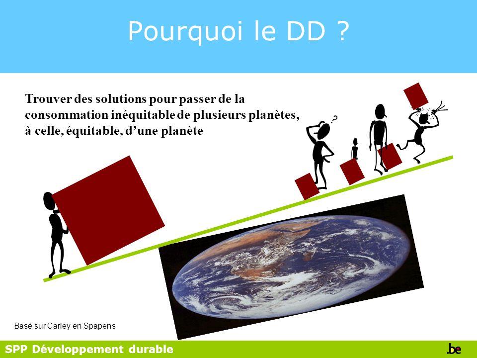 SPP Développement durable Is Duurzame Ontwikkeling Nodig? Basé sur Carley en Spapens Pourquoi le DD ? Trouver des solutions pour passer de la consomma