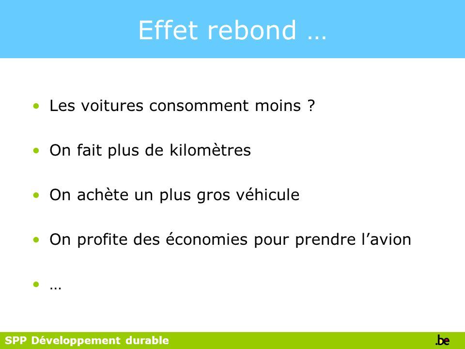 SPP Développement durable Effet rebond … Les voitures consomment moins ? On fait plus de kilomètres On achète un plus gros véhicule On profite des éco