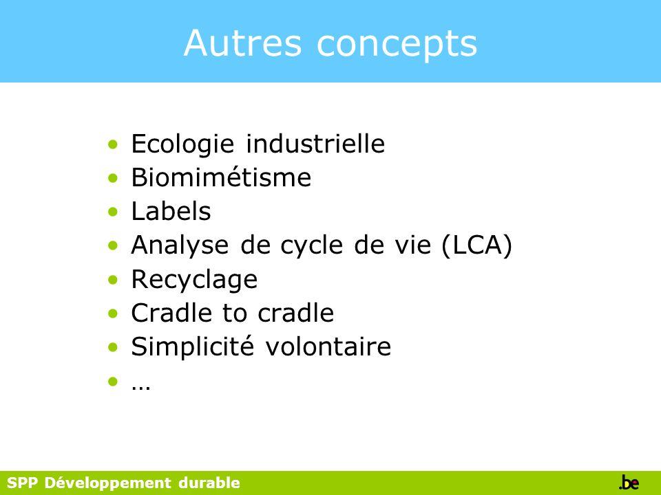 SPP Développement durable Autres concepts Ecologie industrielle Biomimétisme Labels Analyse de cycle de vie (LCA) Recyclage Cradle to cradle Simplicit