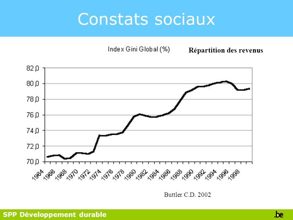 SPP Développement durable Constats sociaux