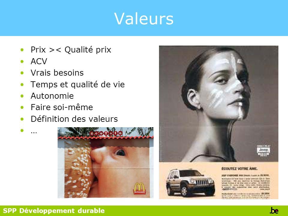 SPP Développement durable Valeurs Prix >< Qualité prix ACV Vrais besoins Temps et qualité de vie Autonomie Faire soi-même Définition des valeurs …