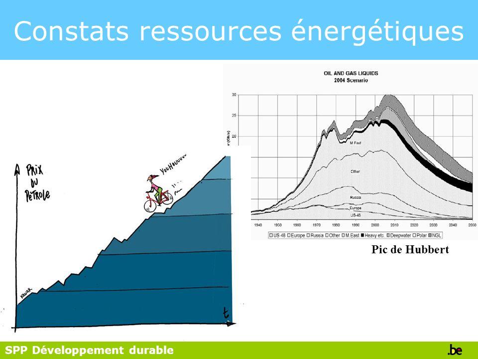 SPP Développement durable PAUSE