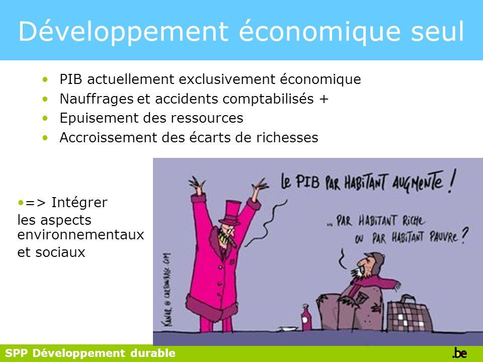 SPP Développement durable Développement économique seul PIB actuellement exclusivement économique Nauffrages et accidents comptabilisés + Epuisement d
