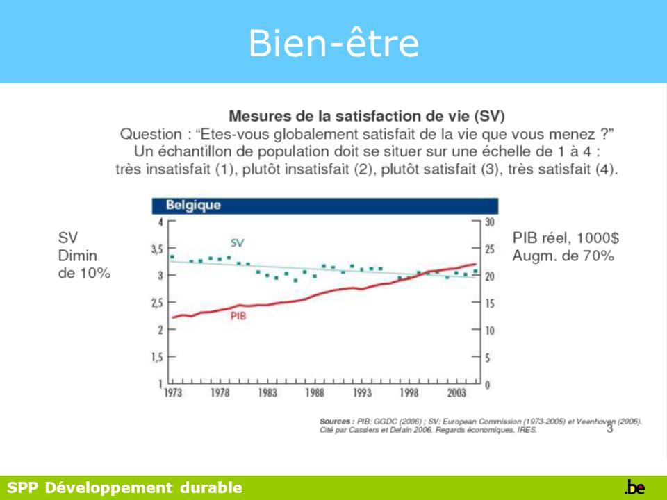 SPP Développement durable Boutaud A. (2003) Bien-être