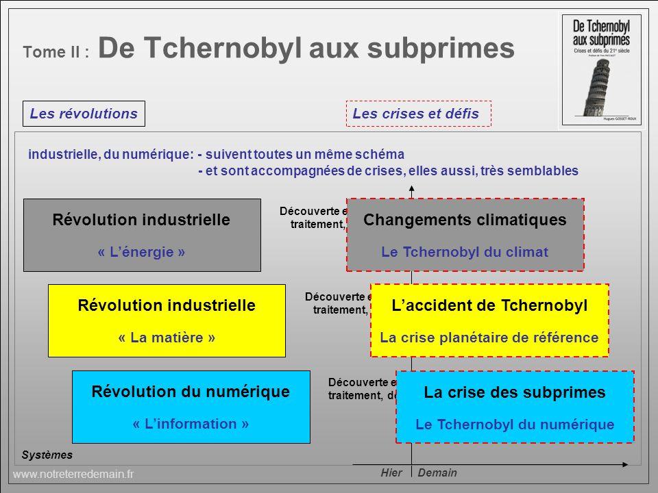 www.notreterredemain.fr Découverte et amélioration permanente des moyens de traitement, de transport et de stockage de la matière Tome II : De Tcherno