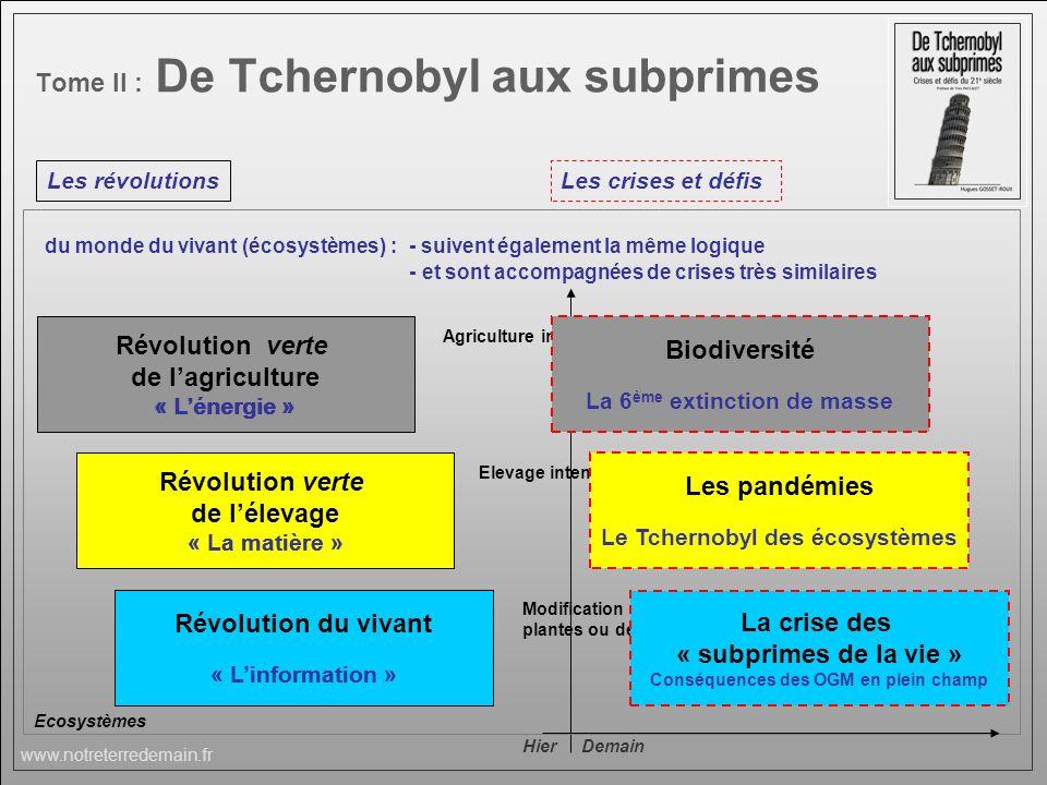 www.notreterredemain.fr Elevage intensif par dopage et traitements chimiques Tome II : De Tchernobyl aux subprimes Révolution verte de lagriculture «