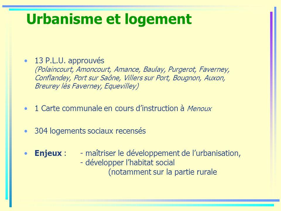 Urbanisme et logement 13 P.L.U. approuvés (Polaincourt, Amoncourt, Amance, Baulay, Purgerot, Faverney, Conflandey, Port sur Saône, Villers sur Port, B