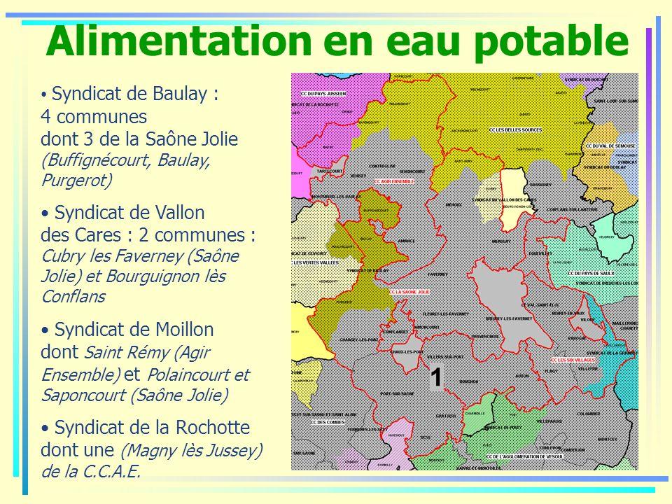 Alimentation en eau potable Syndicat de Baulay : 4 communes dont 3 de la Saône Jolie (Buffignécourt, Baulay, Purgerot) Syndicat de Vallon des Cares :