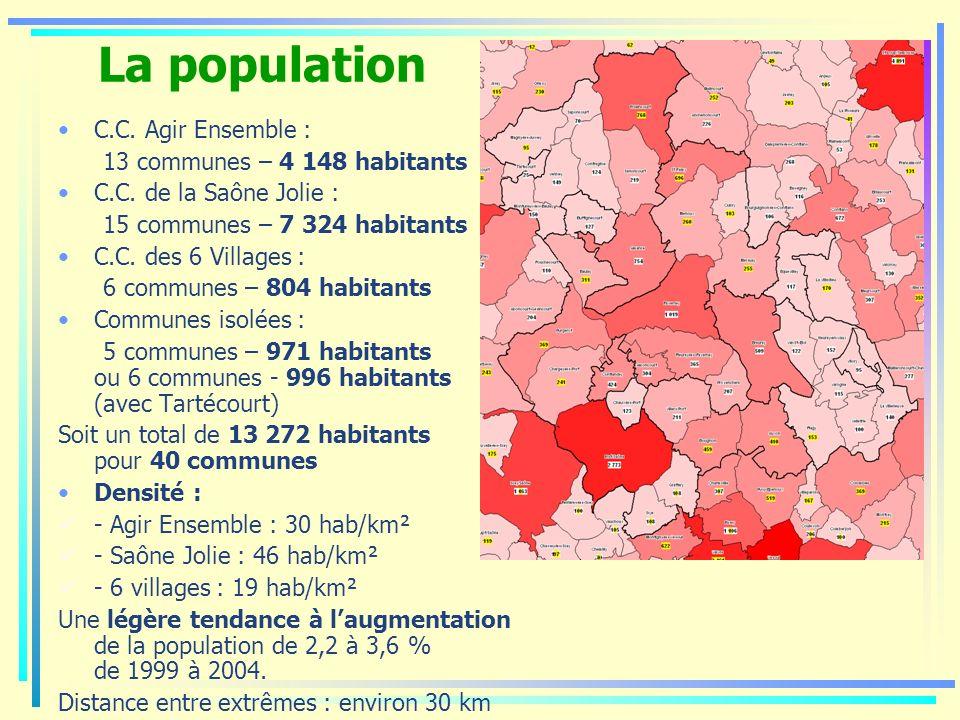La population C.C. Agir Ensemble : 13 communes – 4 148 habitants C.C. de la Saône Jolie : 15 communes – 7 324 habitants C.C. des 6 Villages : 6 commun