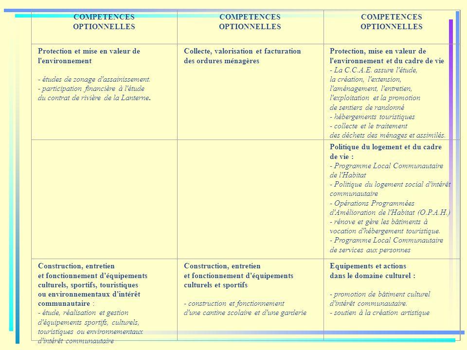 COMPETENCES OPTIONNELLES COMPETENCES OPTIONNELLES COMPETENCES OPTIONNELLES Protection et mise en valeur de l'environnement - études de zonage d'assain
