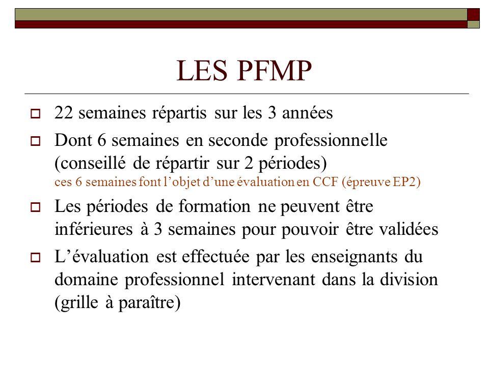 LES PFMP 22 semaines répartis sur les 3 années Dont 6 semaines en seconde professionnelle (conseillé de répartir sur 2 périodes) ces 6 semaines font l