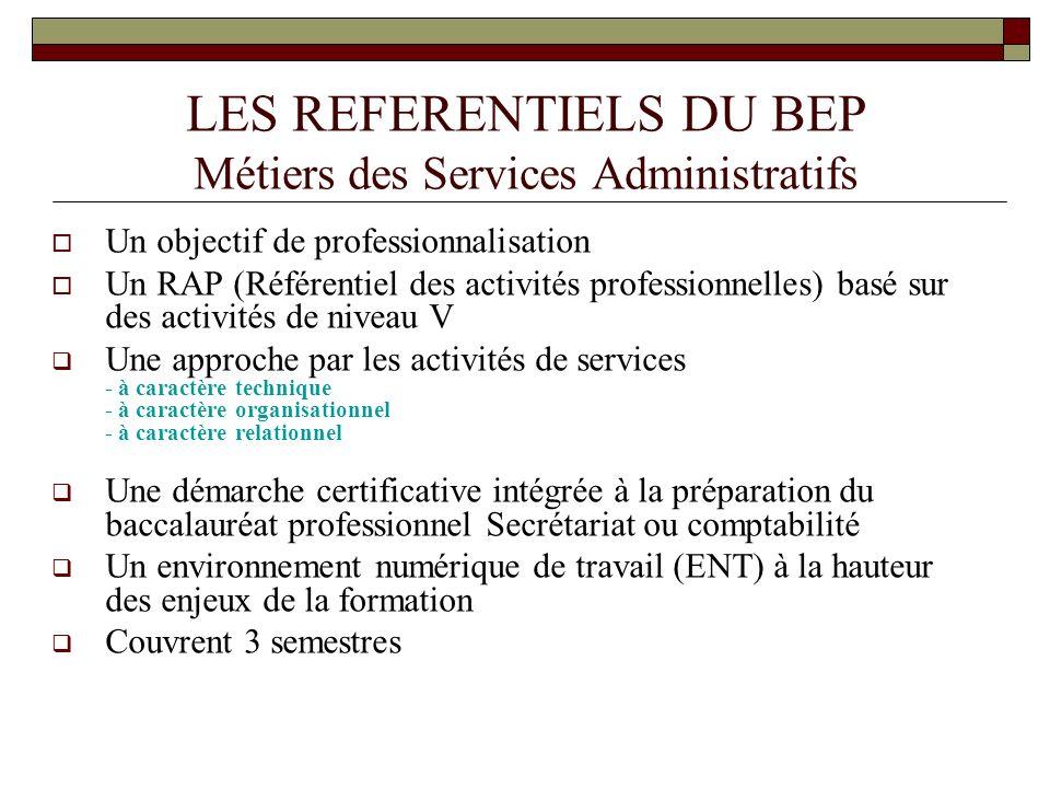 LES REFERENTIELS DU BEP Métiers des Services Administratifs Un objectif de professionnalisation Un RAP (Référentiel des activités professionnelles) ba