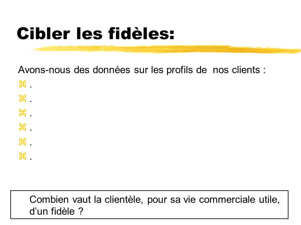Cibler les fidèles: Avons-nous des données sur les profils de nos clients : z. Combien vaut la clientèle, pour sa vie commerciale utile, dun fidèle ?