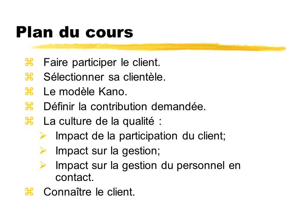 Plan du cours zFaire participer le client. zSélectionner sa clientèle. zLe modèle Kano. zDéfinir la contribution demandée. zLa culture de la qualité :