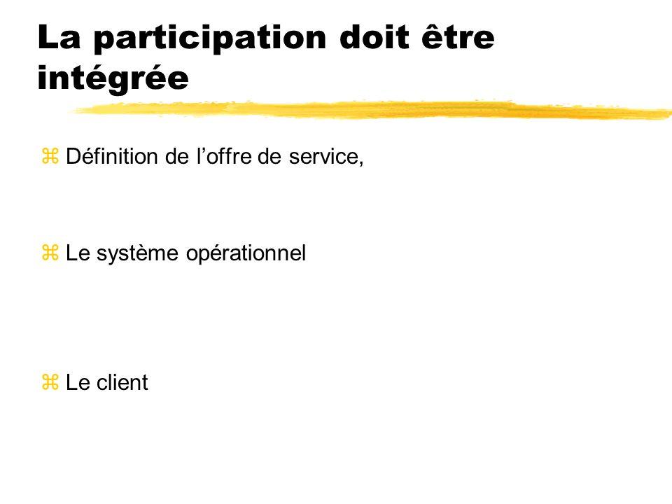 La participation doit être intégrée zDéfinition de loffre de service, zLe système opérationnel zLe client
