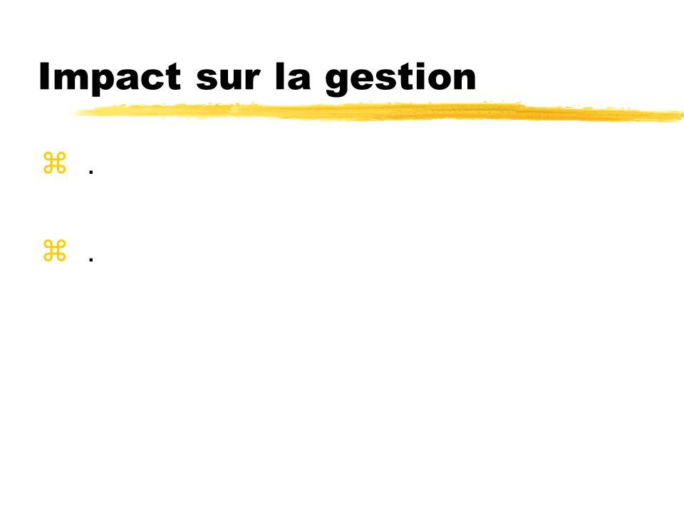 Impact sur la gestion z.z.z.z.