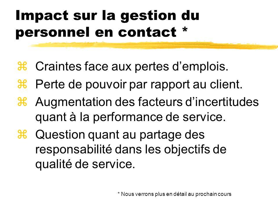Impact sur la gestion du personnel en contact * zCraintes face aux pertes demplois. zPerte de pouvoir par rapport au client. zAugmentation des facteur