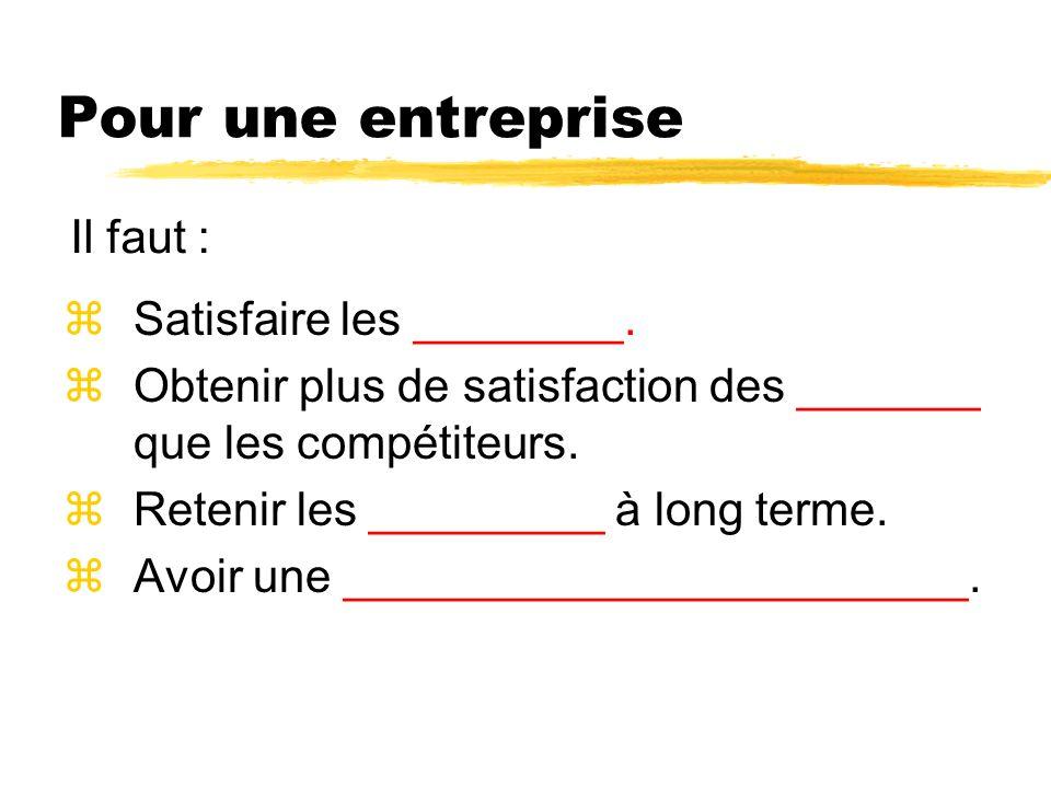 Pour une entreprise zSatisfaire les ________. zObtenir plus de satisfaction des _______ que les compétiteurs. zRetenir les _________ à long terme. zAv