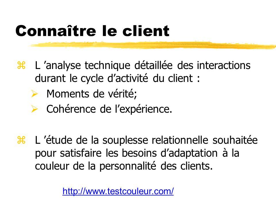 Connaître le client zL analyse technique détaillée des interactions durant le cycle dactivité du client : Moments de vérité; Cohérence de lexpérience.