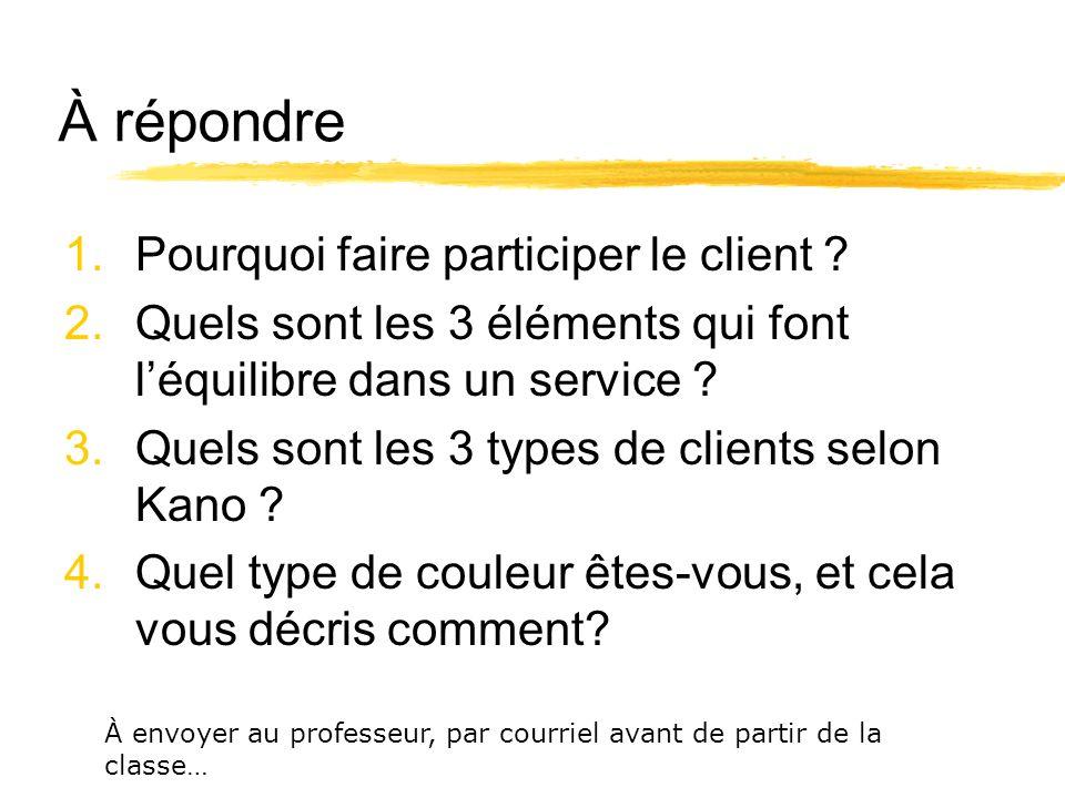 À répondre 1.Pourquoi faire participer le client ? 2.Quels sont les 3 éléments qui font léquilibre dans un service ? 3.Quels sont les 3 types de clien