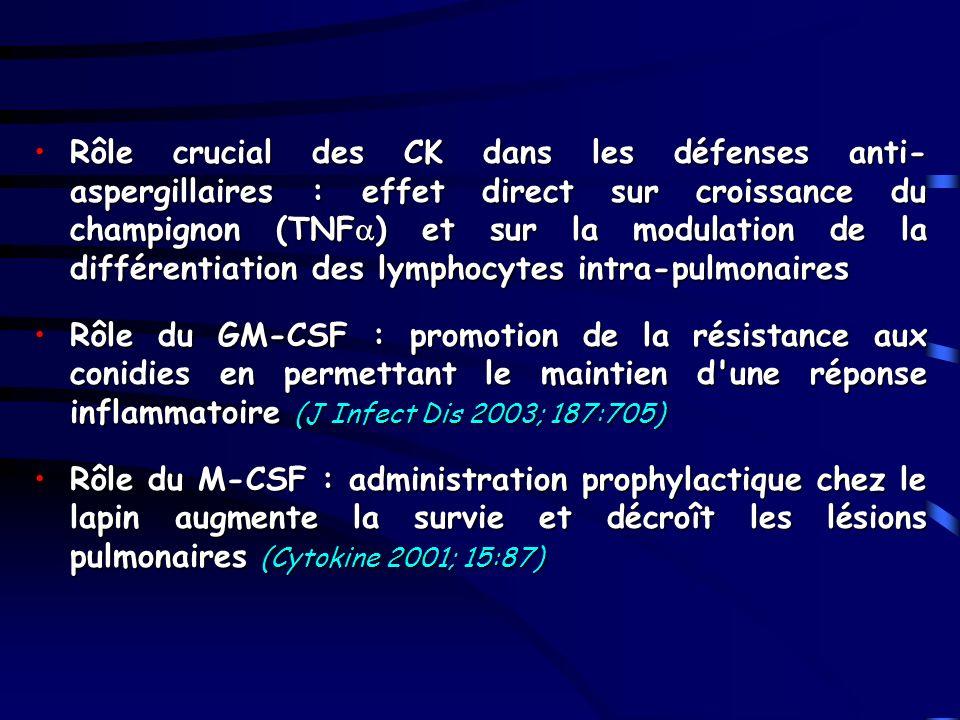 Rôle crucial des CK dans les défenses anti- aspergillaires : effet direct sur croissance du champignon (TNF ) et sur la modulation de la différentiati