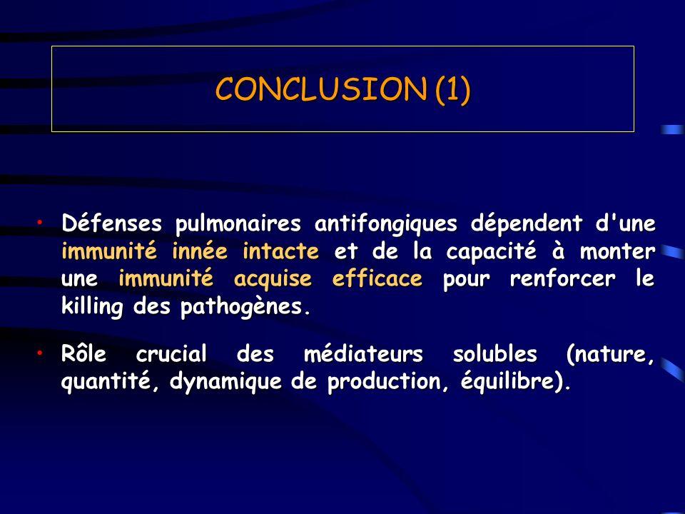 CONCLUSION (1) Défenses pulmonaires antifongiques dépendent d'une immunité innée intacte et de la capacité à monter une immunité acquise efficace pour