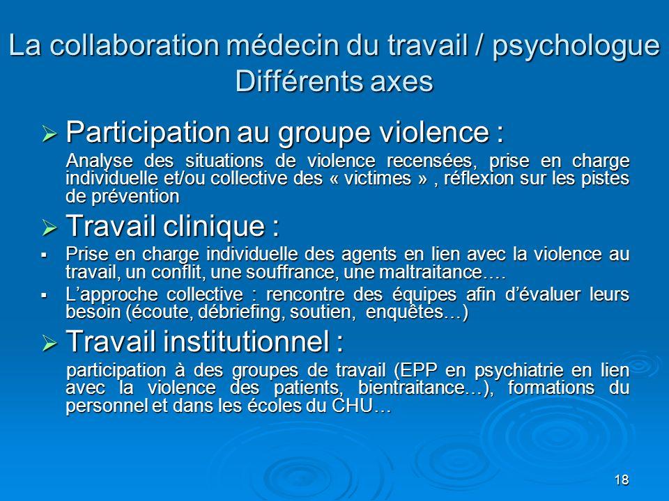 18 La collaboration médecin du travail / psychologue Différents axes Participation au groupe violence : Participation au groupe violence : Analyse des