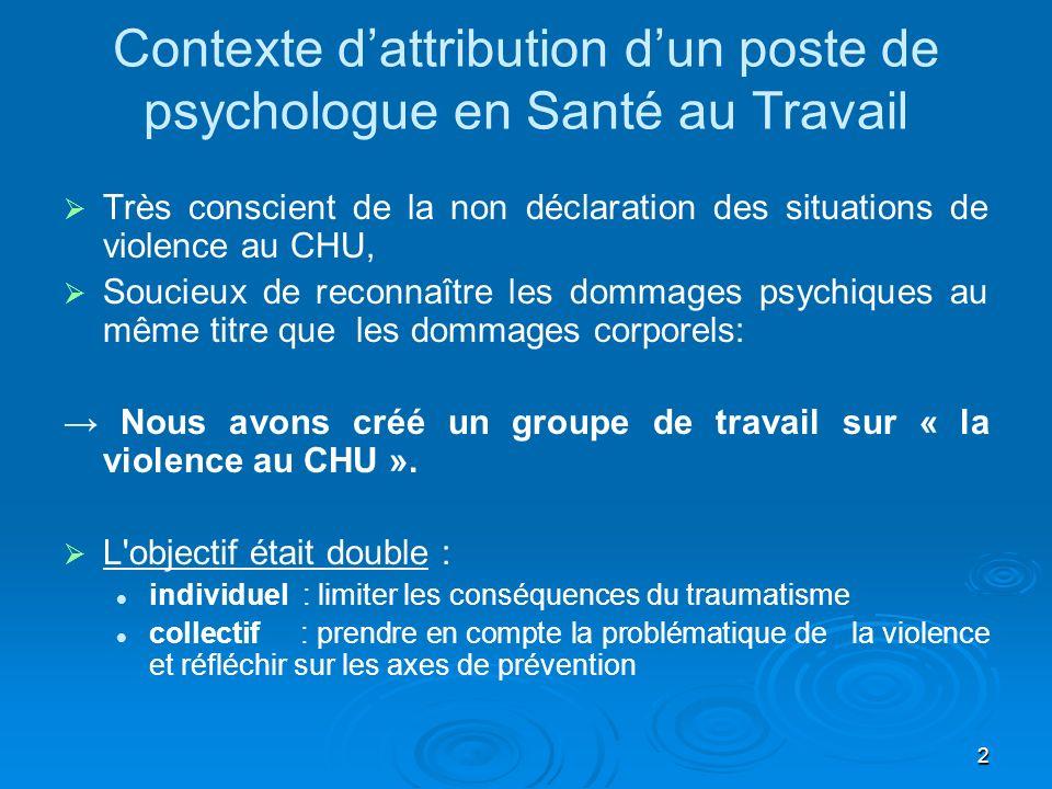2 Contexte dattribution dun poste de psychologue en Santé au Travail Très conscient de la non déclaration des situations de violence au CHU, Soucieux
