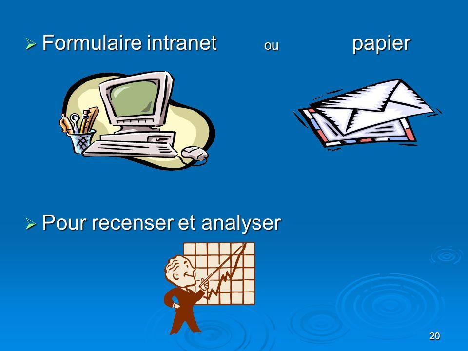 20 Formulaire intranet ou papier Formulaire intranet ou papier Pour recenser et analyser Pour recenser et analyser