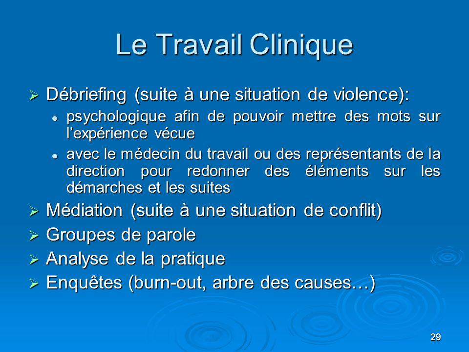29 Le Travail Clinique Débriefing (suite à une situation de violence): Débriefing (suite à une situation de violence): psychologique afin de pouvoir m