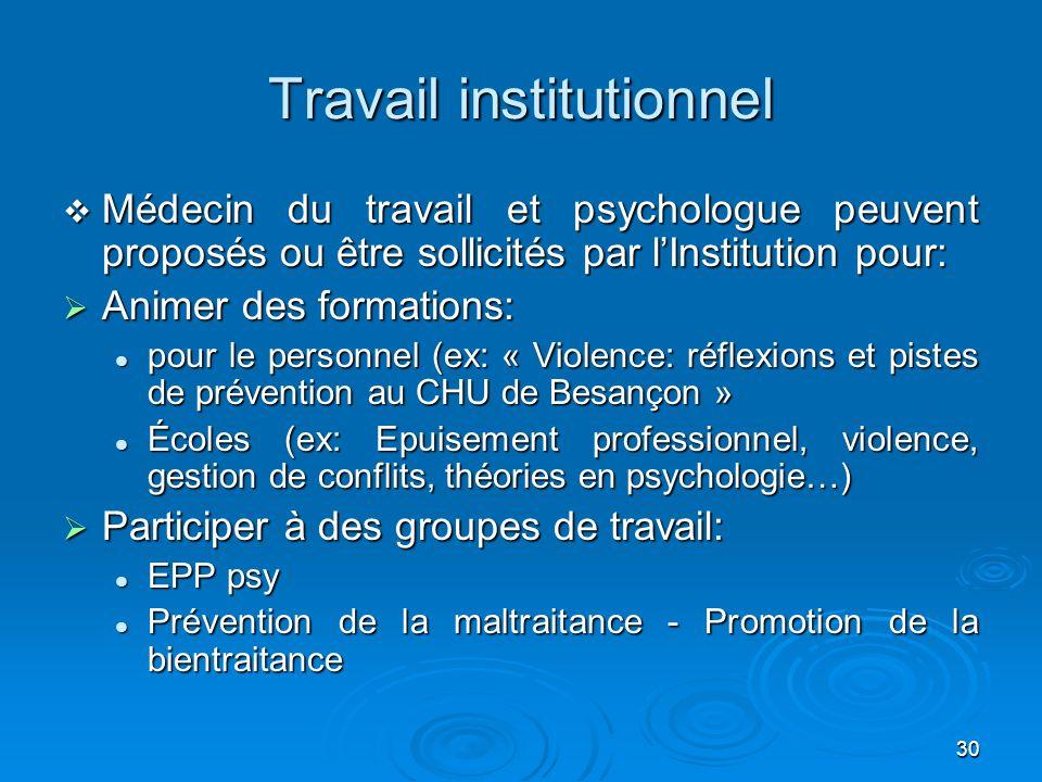 30 Travail institutionnel Médecin du travail et psychologue peuvent proposés ou être sollicités par lInstitution pour: Médecin du travail et psycholog
