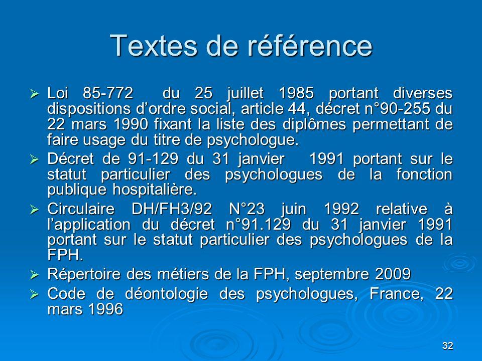 32 Textes de référence Loi 85-772 du 25 juillet 1985 portant diverses dispositions dordre social, article 44, décret n°90-255 du 22 mars 1990 fixant l