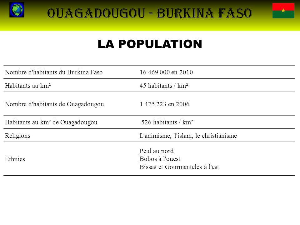 LA POPULATION Nombre d'habitants du Burkina Faso16 469 000 en 2010 Habitants au km²45 habitants / km² Nombre d'habitants de Ouagadougou1 475 223 en 20