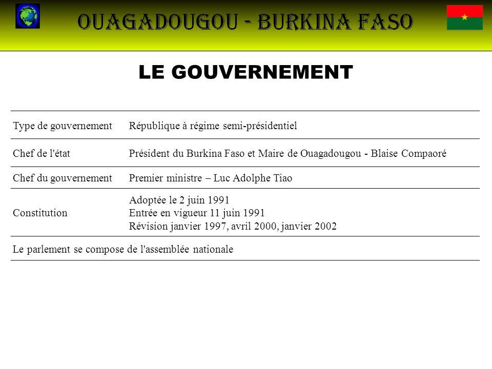 LE GOUVERNEMENT Type de gouvernementRépublique à régime semi-présidentiel Chef de l'étatPrésident du Burkina Faso et Maire de Ouagadougou - Blaise Com