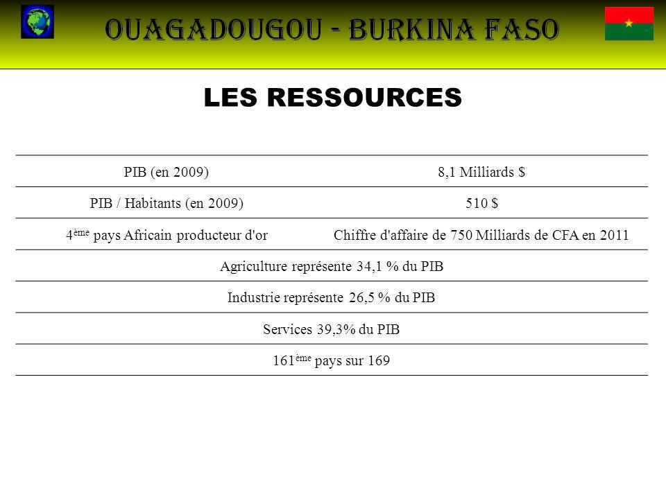 LES RESSOURCES PIB (en 2009)8,1 Milliards $ PIB / Habitants (en 2009)510 $ 4 ème pays Africain producteur d'orChiffre d'affaire de 750 Milliards de CF