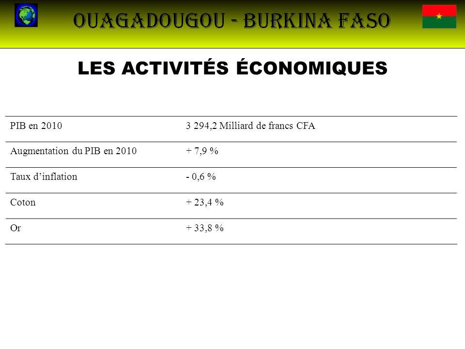 LES ACTIVITÉS ÉCONOMIQUES PIB en 20103 294,2 Milliard de francs CFA Augmentation du PIB en 2010+ 7,9 % Taux dinflation- 0,6 % Coton+ 23,4 % Or+ 33,8 %