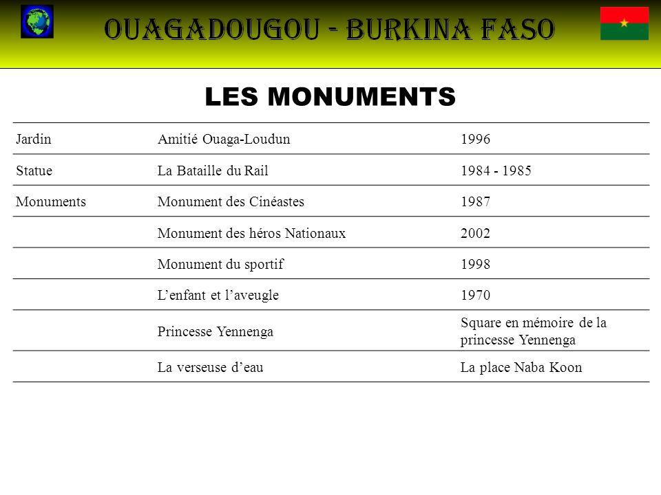 LES MONUMENTS JardinAmitié Ouaga-Loudun1996 StatueLa Bataille du Rail1984 - 1985 MonumentsMonument des Cinéastes1987 Monument des héros Nationaux2002