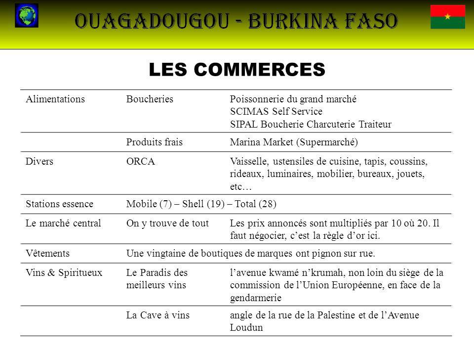 LES COMMERCES AlimentationsBoucheriesPoissonnerie du grand marché SCIMAS Self Service SIPAL Boucherie Charcuterie Traiteur Produits fraisMarina Market