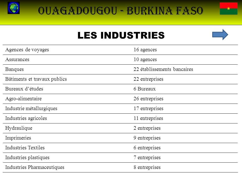 LES INDUSTRIES Agences de voyages16 agences Assurances10 agences Banques22 établissements bancaires Bâtiments et travaux publics22 entreprises Bureaux