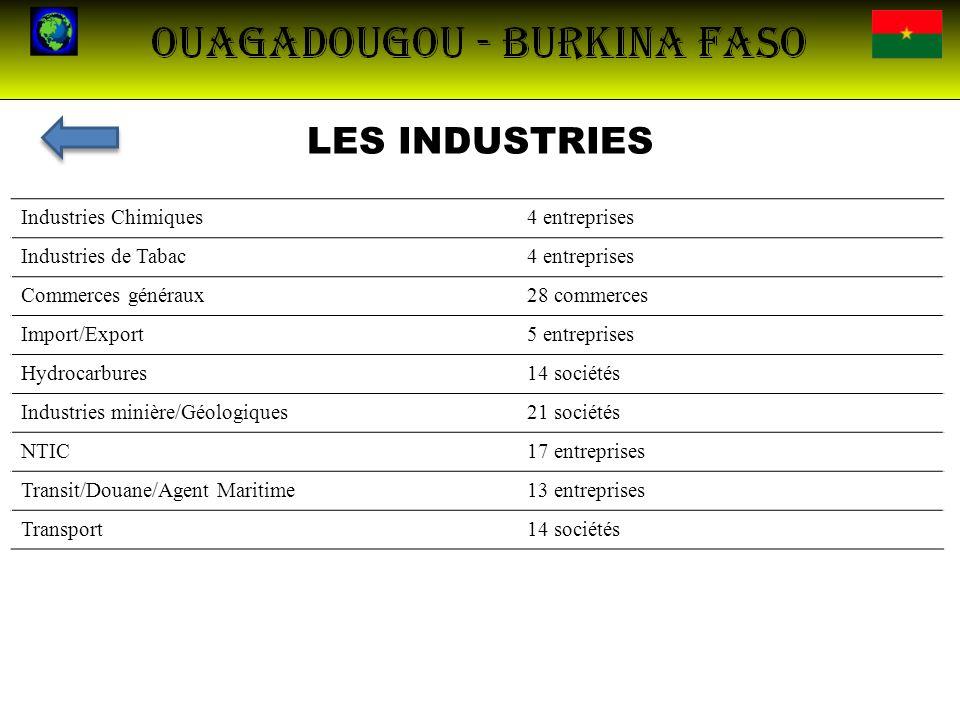 LES INDUSTRIES Industries Chimiques4 entreprises Industries de Tabac4 entreprises Commerces généraux28 commerces Import/Export5 entreprises Hydrocarbu