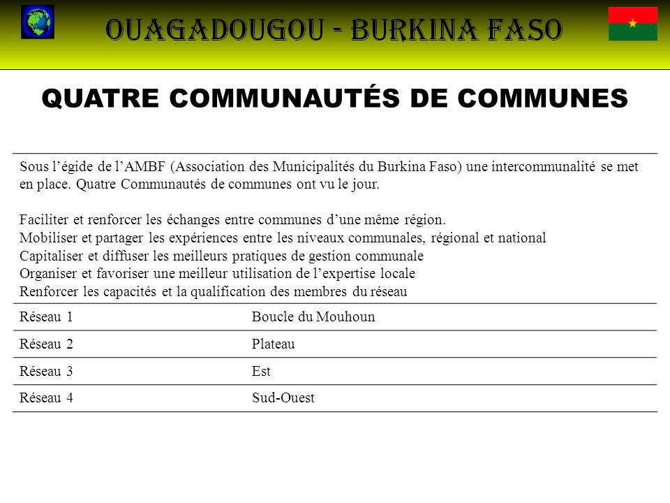 QUATRE COMMUNAUTÉS DE COMMUNES Sous légide de lAMBF (Association des Municipalités du Burkina Faso) une intercommunalité se met en place. Quatre Commu