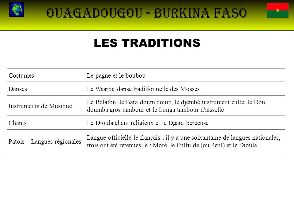 LES TRADITIONS CostumesLe pagne et le boubou DansesLe Waarba danse traditionnelle des Mossés Instruments de Musique Le Balafon,le Bara doum doum, le d