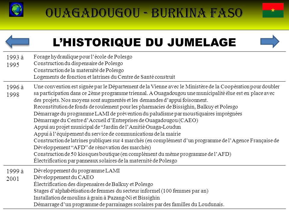 LHISTORIQUE DU JUMELAGE 1993 à 1995 Forage hydraulique pour lécole de Polesgo Construction du dispensaire de Polesgo Construction de la maternité de P