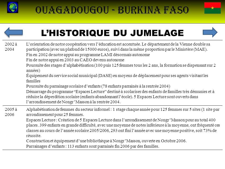 LHISTORIQUE DU JUMELAGE 2002 à 2004 Lorientation de notre coopération vers léducation est accentuée. Le département de la Vienne double sa participati